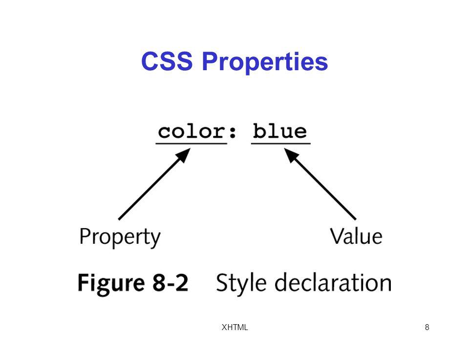 XHTML8 CSS Properties