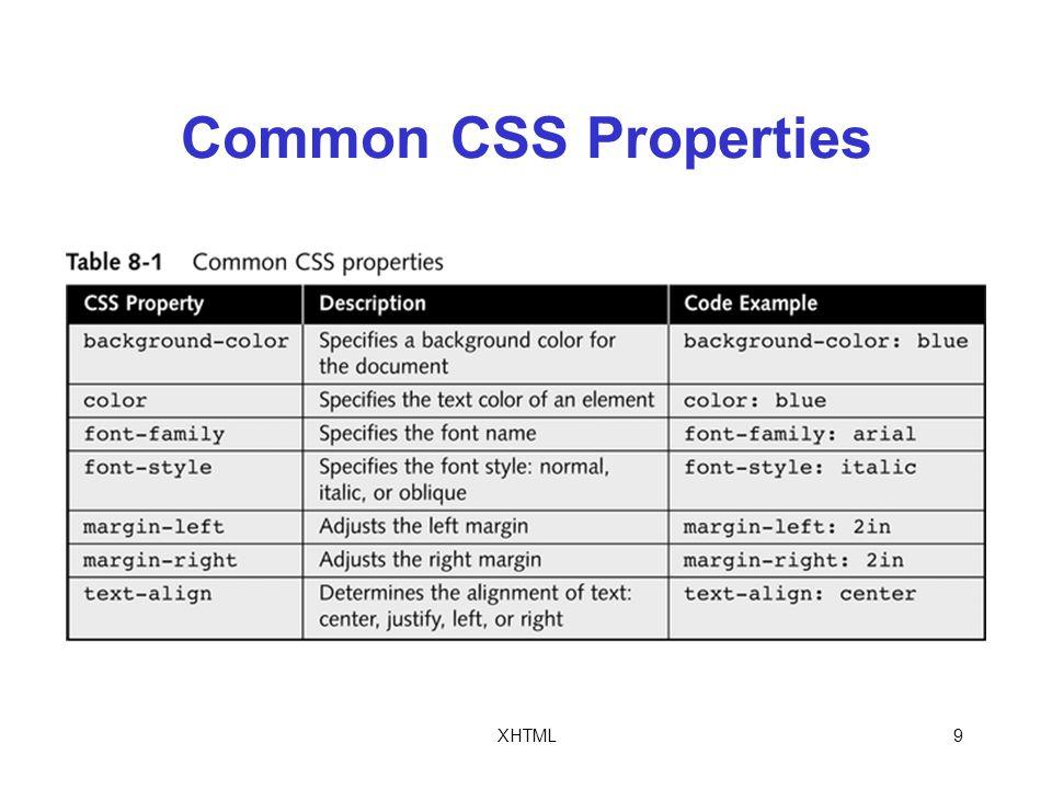 XHTML9 Common CSS Properties