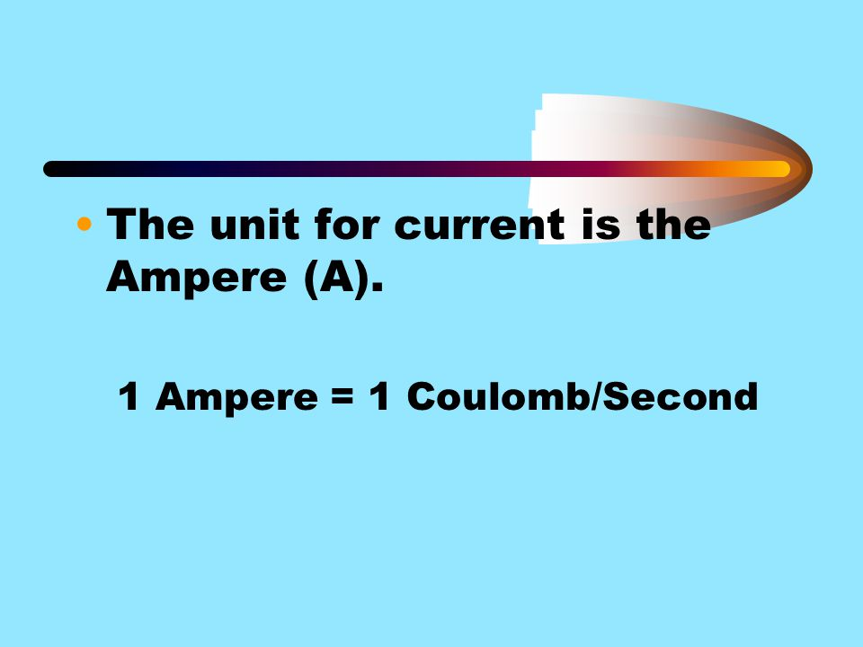 The unit for current is the Ampere (A). 1 Ampere = 1 Coulomb/Second