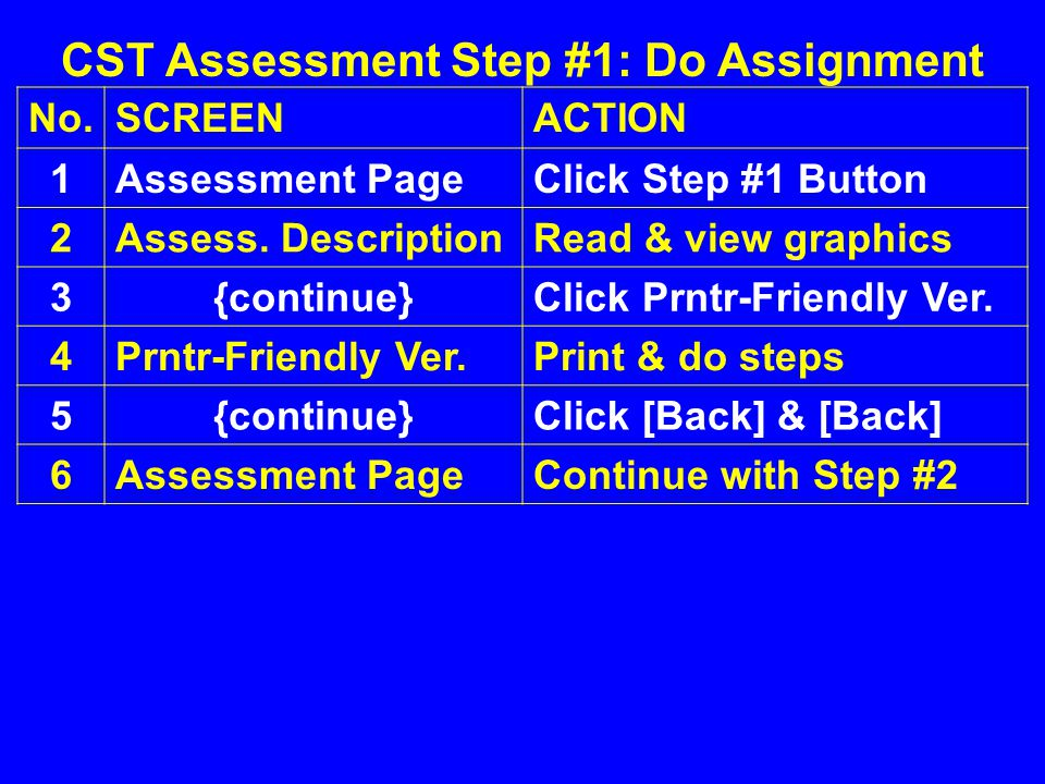 No.SCREENACTION 1Assessment PageClick Step #2 Button 2What to do?Click [SAVE] 3Where Save?Click [SAVE] 4Download CompleteClick [OPEN] or [RUN] 5Security WarningClick [RUN] 6Welcome to WizardClick [NEXT] [NEXT] … 7{when complete}Click [FINISH] 8ERROR #1931Click [OK] 9Install.