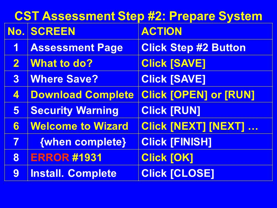 No.SCREENACTION 1Assessment PageClick Step #2 Button 2What to do Click [SAVE] 3Where Save Click [SAVE] 4Download CompleteClick [OPEN] or [RUN] 5Security WarningClick [RUN] 6Welcome to WizardClick [NEXT] [NEXT] … 7{when complete}Click [FINISH] 8ERROR #1931Click [OK] 9Install.