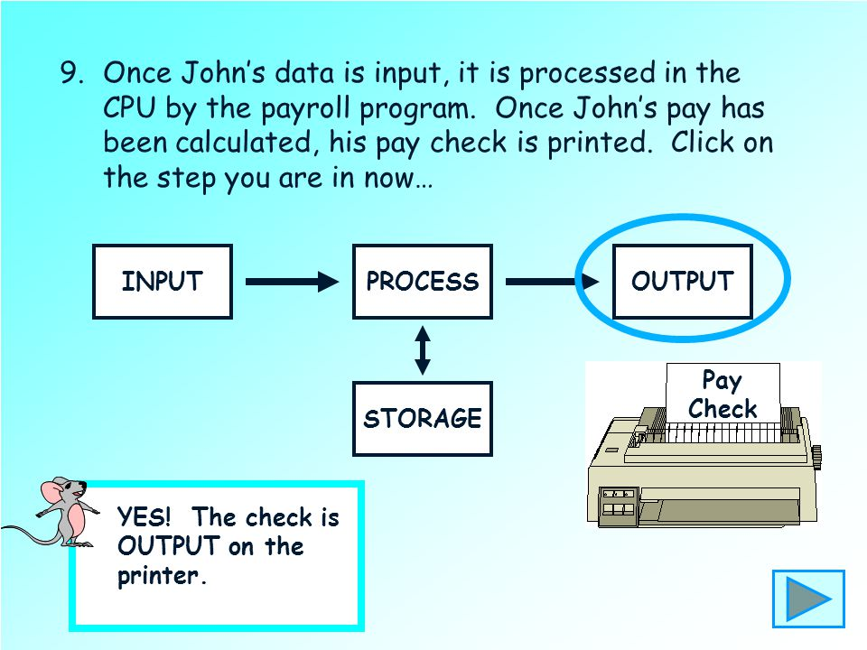 9.Once John's data is input, it is processed in the CPU by the payroll program. Once John's pay has been calculated, his pay check is printed. Click o