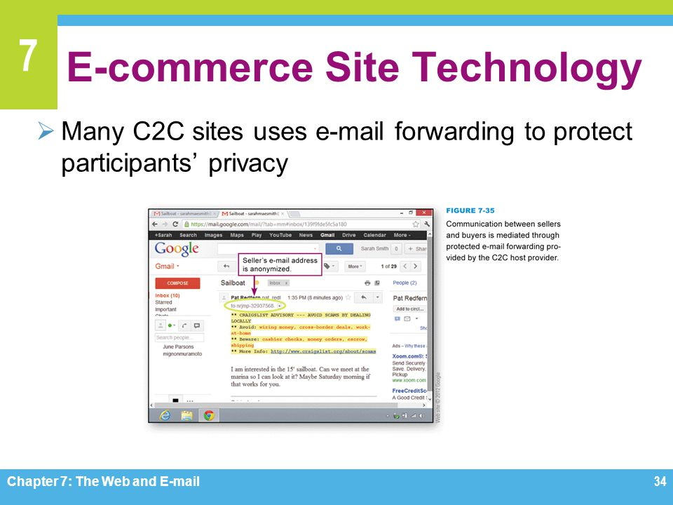 7 E-commerce Site Technology  Many C2C sites uses e-mail forwarding to protect participants' privacy Chapter 7: The Web and E-mail34