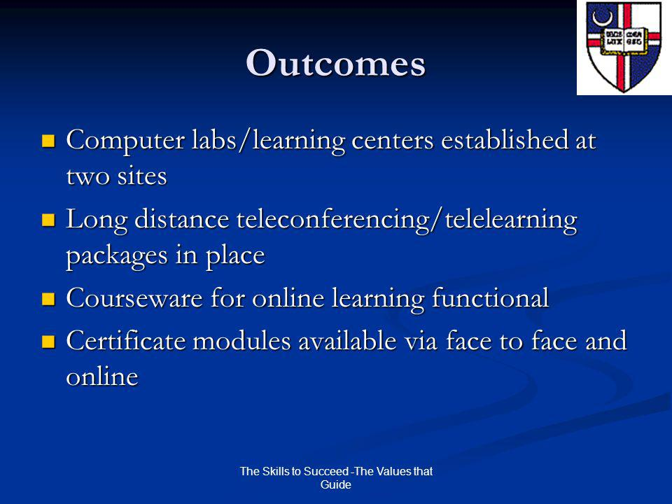 The Skills to Succeed -The Values that Guide Outcomes Computer labs/learning centers established at two sites Computer labs/learning centers established at two sites Long distance teleconferencing/telelearning packages in place Long distance teleconferencing/telelearning packages in place Courseware for online learning functional Courseware for online learning functional Certificate modules available via face to face and online Certificate modules available via face to face and online