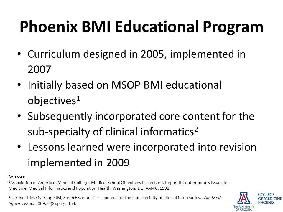 Phoenix BMI Educational Program Curriculum designed in 2005, implemented in 2007 Initially based on MSOP BMI educational objectives 1 Subsequently inc