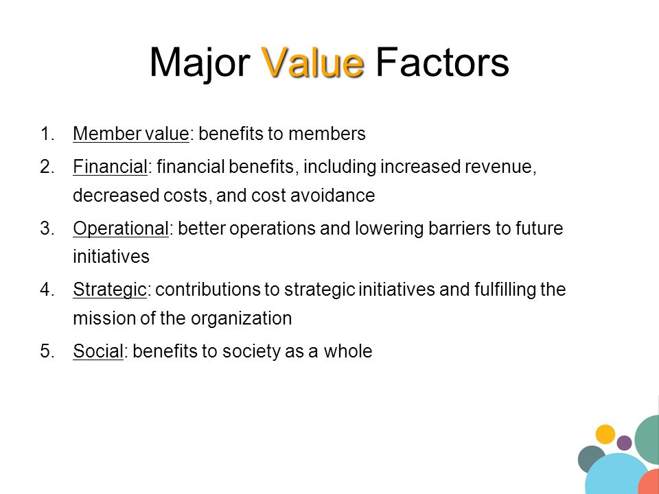 Value Major Value Factors 1.Member value: benefits to members 2.Financial: financial benefits, including increased revenue, decreased costs, and cost