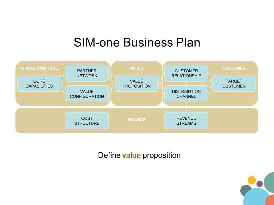 SIM-one Business Plan
