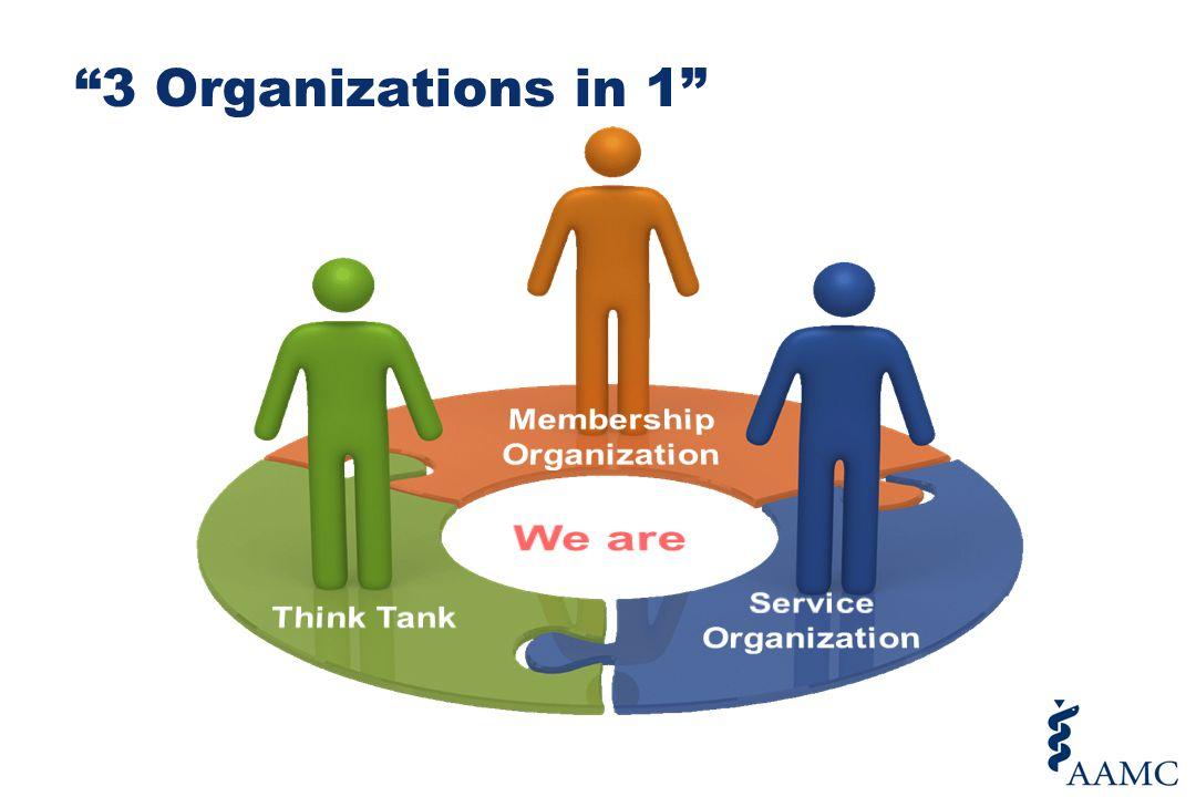 3 Organizations in 1