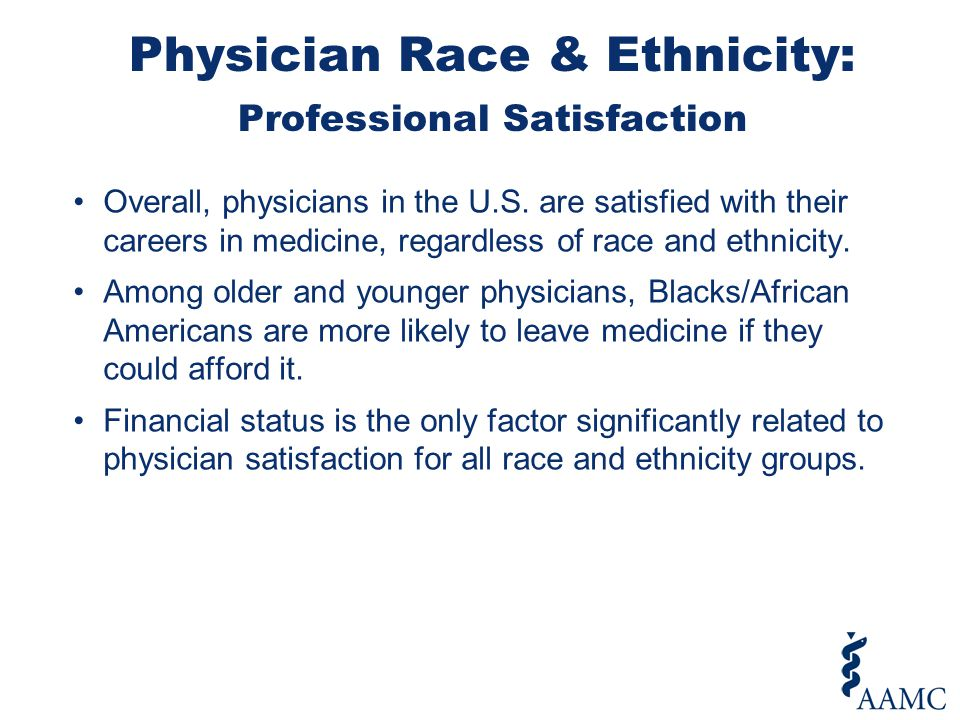 Older physicians more satisfied with their careers, except Blacks/African Americans (2006) * * Notes: 1) Native American, Multiple Races & others excluded due to small numbers; 2) NH = non- Hispanic/Latino; 3) Physicians are active, patient care only