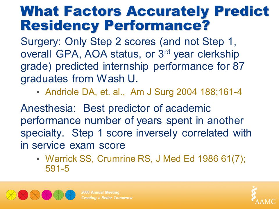 Creating a Better Tomorrow 2008 Annual Meeting What Factors Accurately Predict Residency Performance? Surgery: Only Step 2 scores (and not Step 1, ove