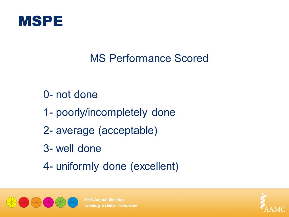 Creating a Better Tomorrow 2008 Annual Meeting MSPE MS Performance Scored 0- not done 1- poorly/incompletely done 2- average (acceptable) 3- well done