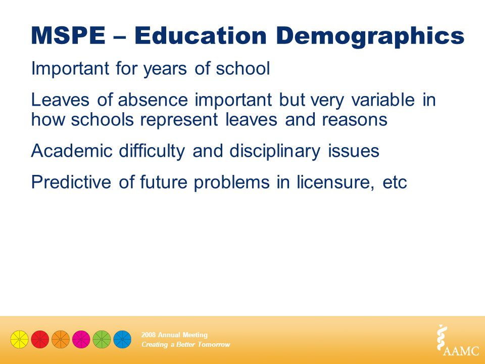 Creating a Better Tomorrow 2008 Annual Meeting MSPE – Education Demographics Important for years of school Leaves of absence important but very variab
