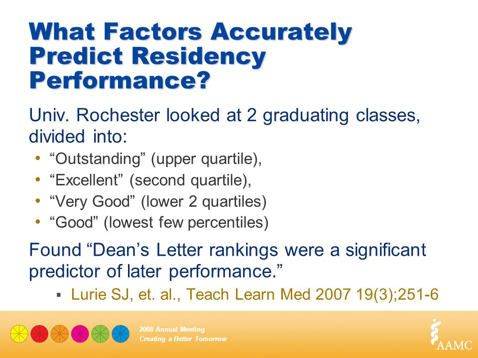 Creating a Better Tomorrow 2008 Annual Meeting What Factors Accurately Predict Residency Performance? Univ. Rochester looked at 2 graduating classes,