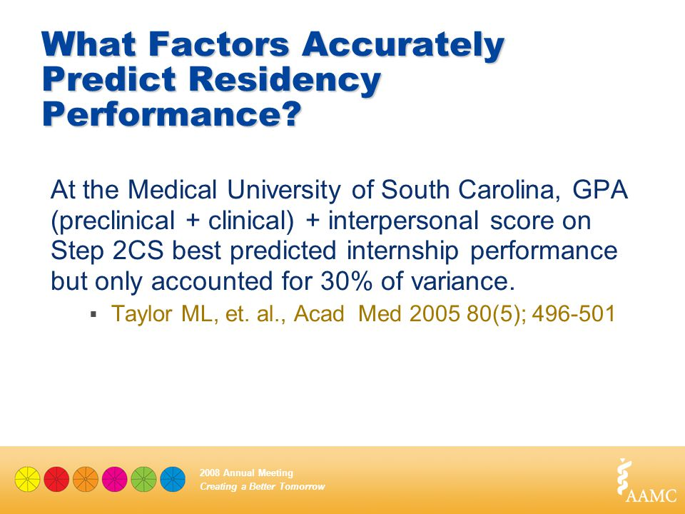 Creating a Better Tomorrow 2008 Annual Meeting What Factors Accurately Predict Residency Performance? At the Medical University of South Carolina, GPA