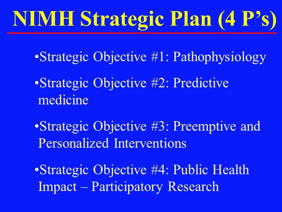 NIMH Strategic Plan (4 P's) Strategic Objective #1: Pathophysiology Strategic Objective #2: Predictive medicine Strategic Objective #3: Preemptive and