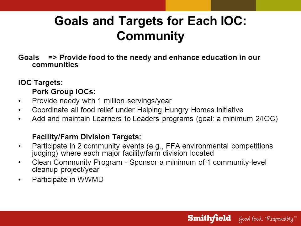 Goals and Targets for Each IOC: Community Goals=> Provide food to the needy and enhance education in our communities IOC Targets: Pork Group IOCs: Provide needy with 1 million servings/year Coordinate all food relief under Helping Hungry Homes initiative Add and maintain Learners to Leaders programs (goal: a minimum 2/IOC) Facility/Farm Division Targets: Participate in 2 community events (e.g., FFA environmental competitions judging) where each major facility/farm division located Clean Community Program - Sponsor a minimum of 1 community-level cleanup project/year Participate in WWMD
