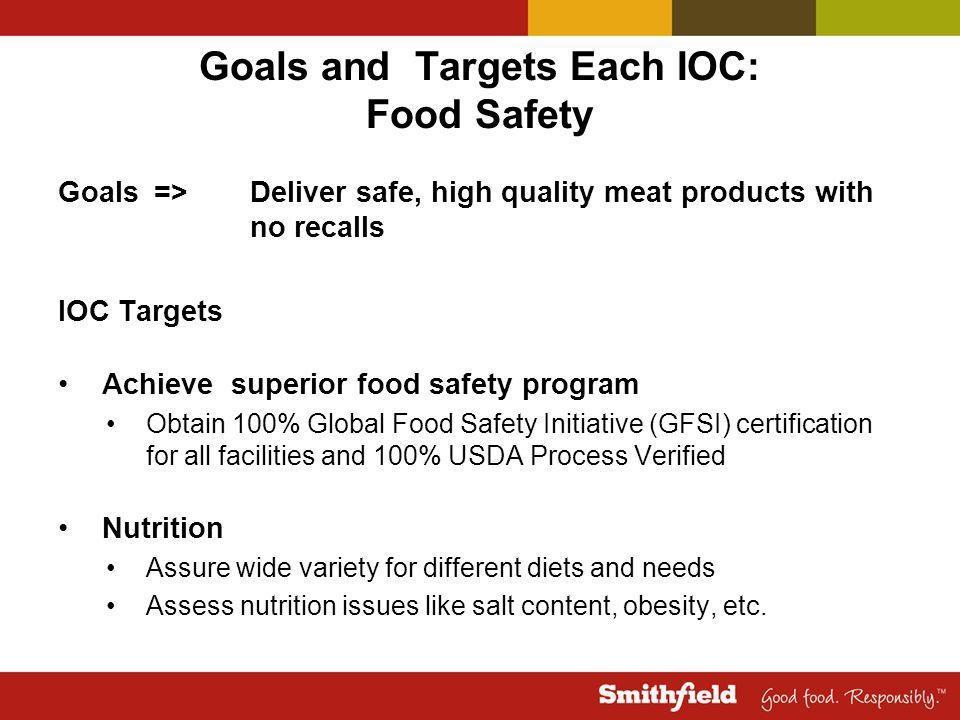 Goals and Targets Each IOC: Food Safety Goals=> Deliver safe, high quality meat products with no recalls IOC Targets Achieve superior food safety program Obtain 100% Global Food Safety Initiative (GFSI) certification for all facilities and 100% USDA Process Verified Nutrition Assure wide variety for different diets and needs Assess nutrition issues like salt content, obesity, etc.