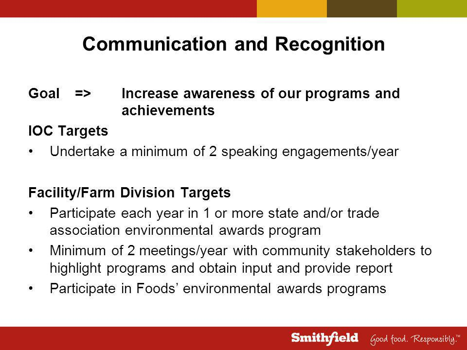 Communication and Recognition Goal=> Increase awareness of our programs and achievements IOC Targets Undertake a minimum of 2 speaking engagements/year Facility/Farm Division Targets Participate each year in 1 or more state and/or trade association environmental awards program Minimum of 2 meetings/year with community stakeholders to highlight programs and obtain input and provide report Participate in Foods' environmental awards programs