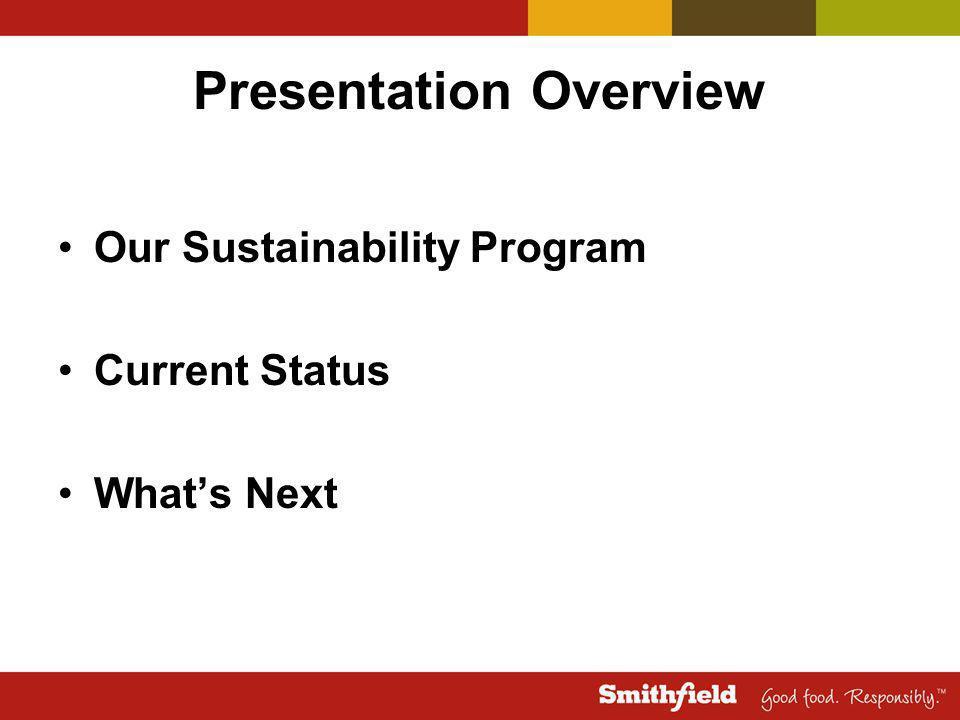 Smithfield Foods' CSR/Sustainability Focus Good Food.