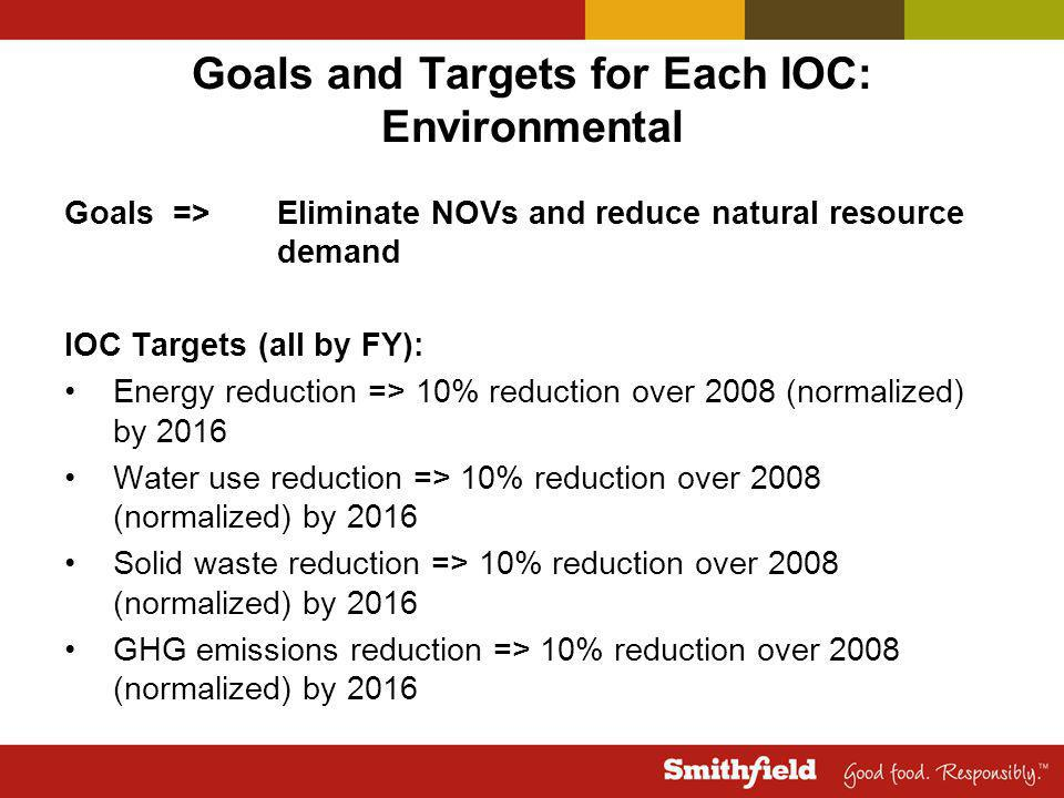 Goals and Targets for Each IOC: Environmental Goals => Eliminate NOVs and reduce natural resource demand IOC Targets (all by FY): Energy reduction => 10% reduction over 2008 (normalized) by 2016 Water use reduction => 10% reduction over 2008 (normalized) by 2016 Solid waste reduction => 10% reduction over 2008 (normalized) by 2016 GHG emissions reduction => 10% reduction over 2008 (normalized) by 2016