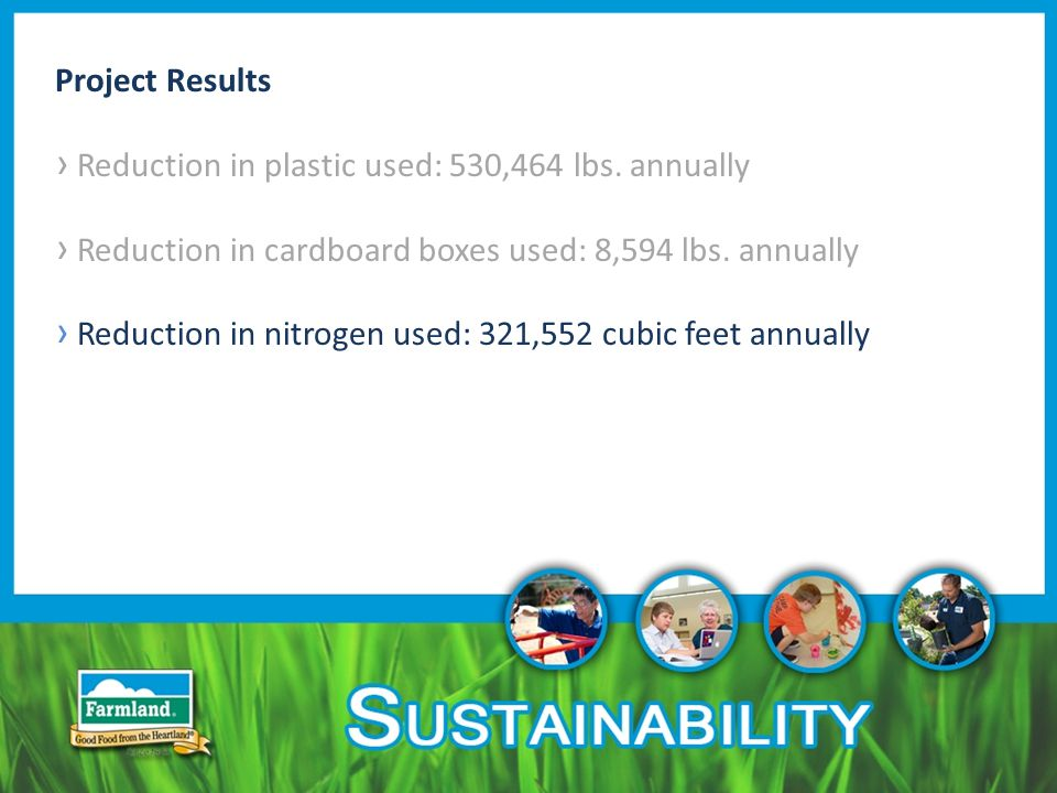 Project Results › Reduction in plastic used: 530,464 lbs. annually › Reduction in cardboard boxes used: 8,594 lbs. annually › Reduction in nitrogen us