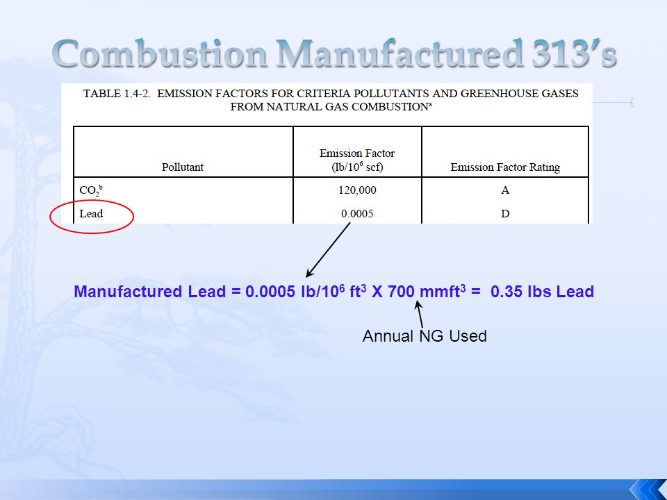 Manufactured Lead = 0.0005 lb/10 6 ft 3 X 700 mmft 3 = 0.35 lbs Lead Annual NG Used
