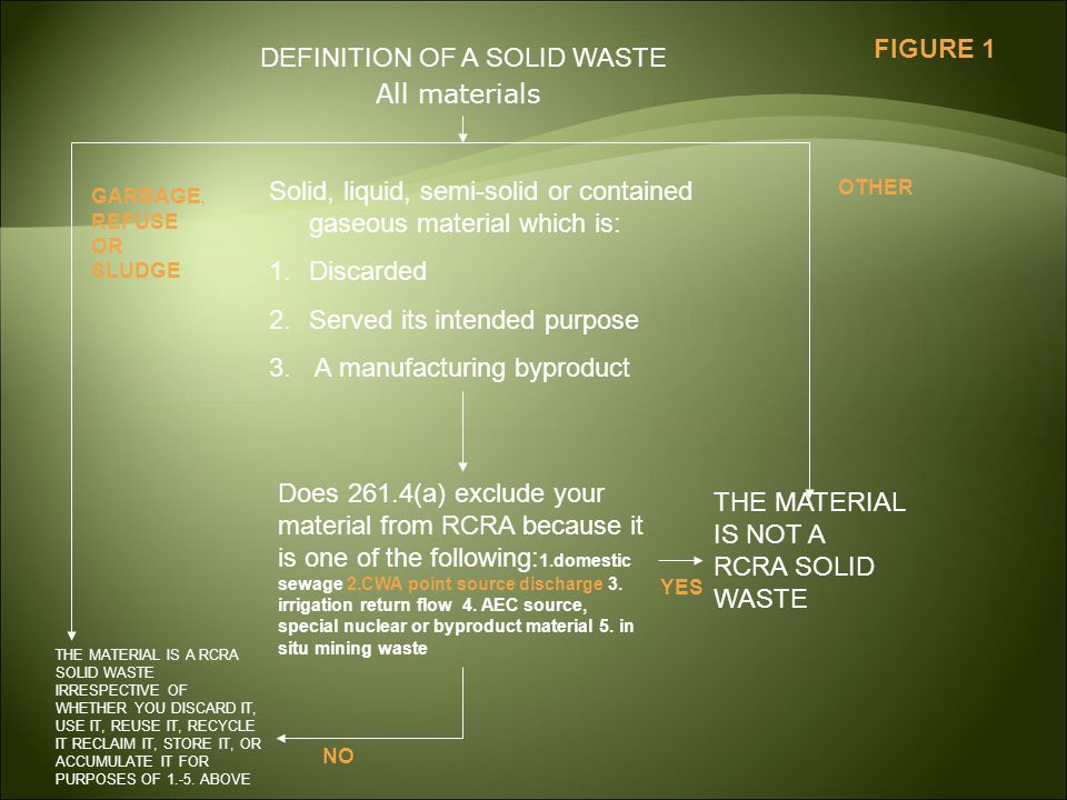 DEFINITION OF A HAZARDOUS WASTE FIGURE 2 Is the solid waste excluded from regulation under 261.4(b).