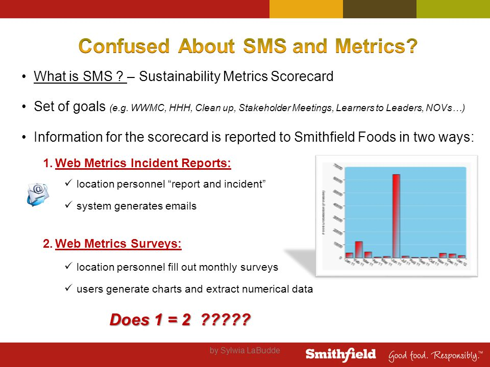 What is SMS ? – Sustainability Metrics Scorecard Set of goals (e.g. WWMC, HHH, Clean up, Stakeholder Meetings, Learners to Leaders, NOVs…) Information