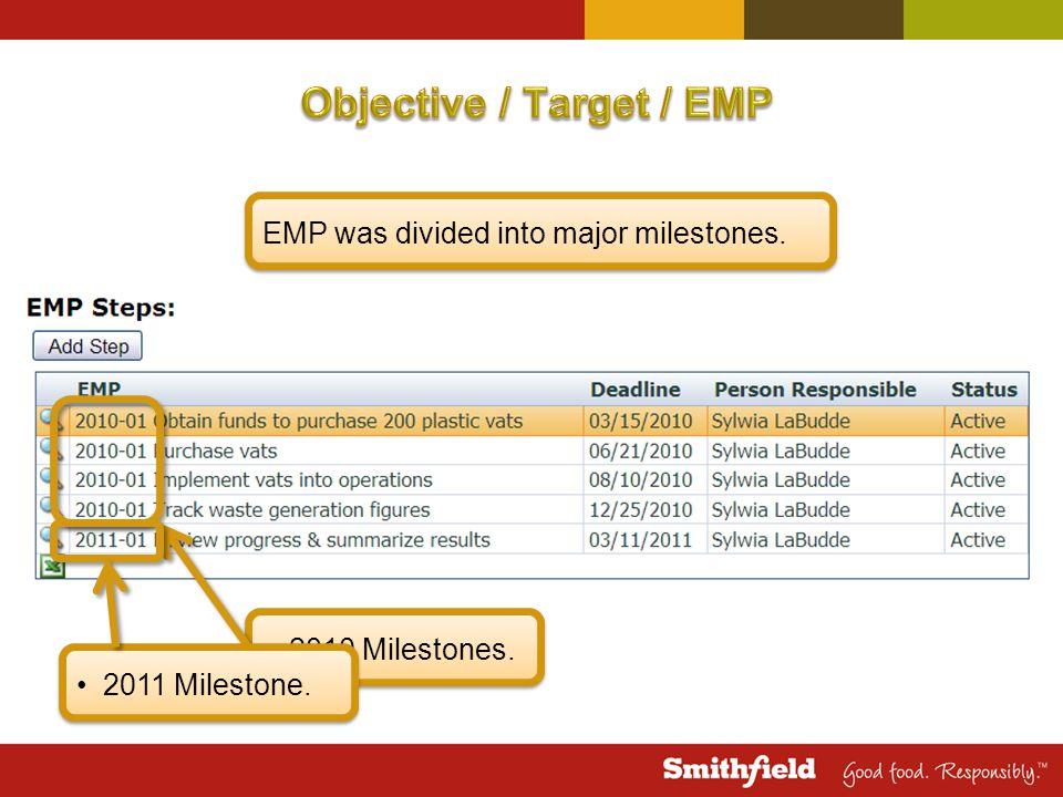 2010 Milestones. EMP was divided into major milestones. 2011 Milestone.