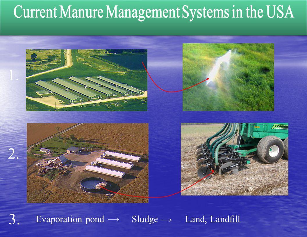 1. 2. 3. Evaporation pond Sludge Land, Landfill