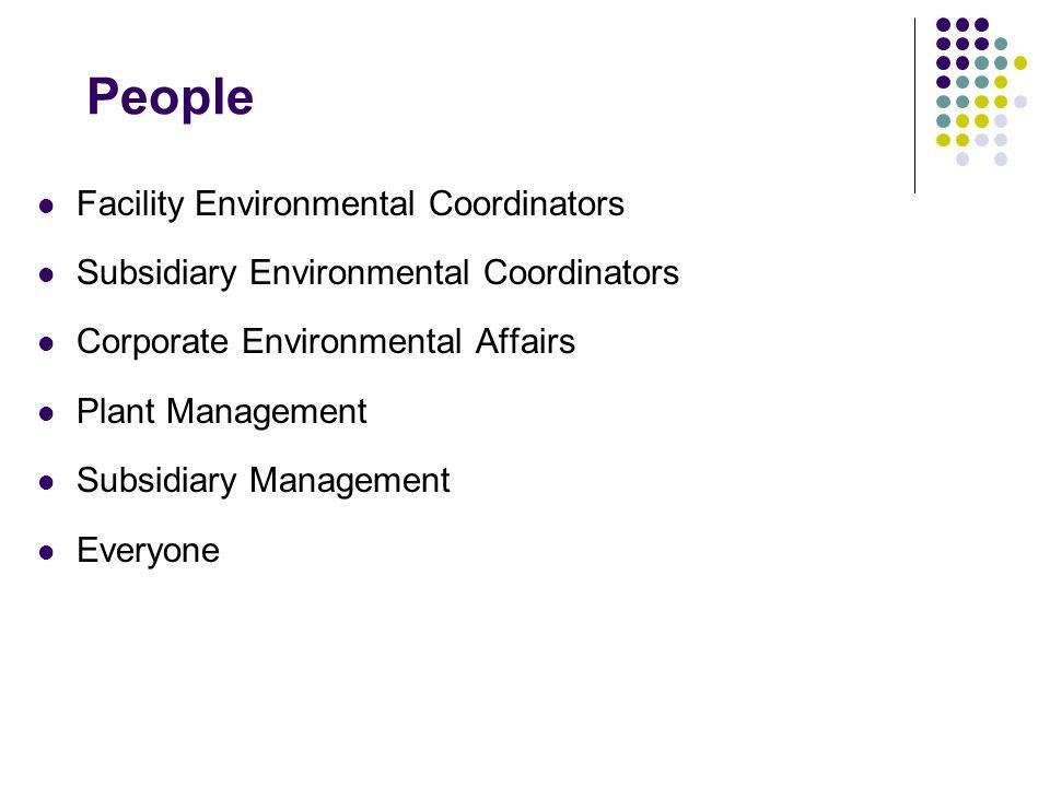 People Facility Environmental Coordinators Subsidiary Environmental Coordinators Corporate Environmental Affairs Plant Management Subsidiary Management Everyone