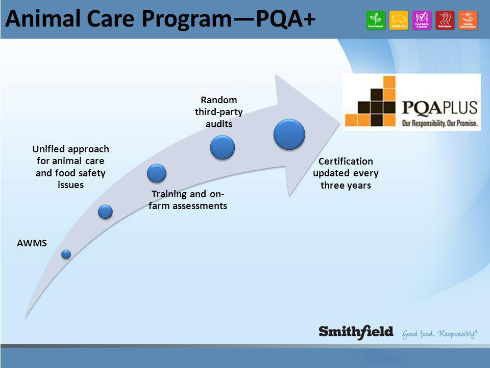 Animal Care Program—PQA+ AWMS Unified approach for animal care and food safety issues Training and on- farm assessments Random third-party audits Certification updated every three years