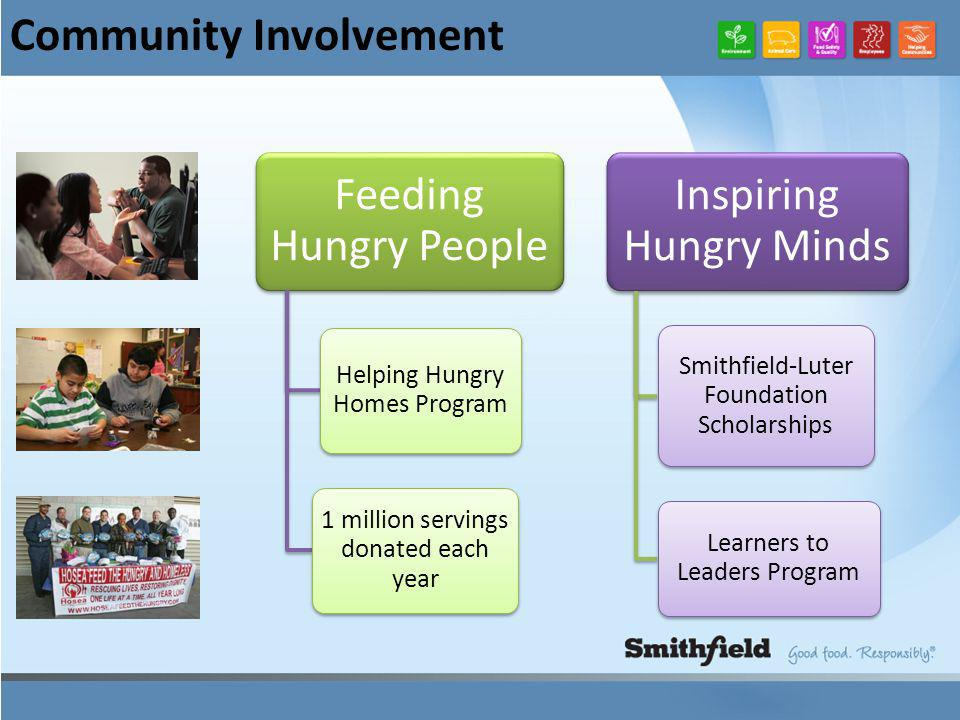 Community Involvement Feeding Hungry People Helping Hungry Homes Program 1 million servings donated each year Inspiring Hungry Minds Smithfield-Luter Foundation Scholarships Learners to Leaders Program