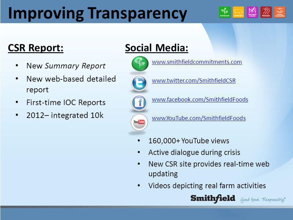 Improving Transparency CSR Report:Social Media: New Summary Report New web-based detailed report First-time IOC Reports 2012– integrated 10k www.smithfieldcommitments.com www.twitter.com/SmithfieldCSR www.facebook.com/SmithfieldFoods www.YouTube.com/SmithfieldFoods 160,000+ YouTube views Active dialogue during crisis New CSR site provides real-time web updating Videos depicting real farm activities