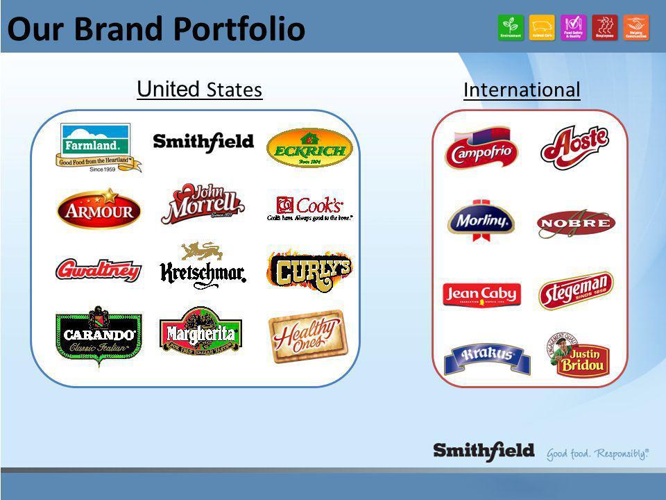 Our Brand Portfolio United StatesInternational