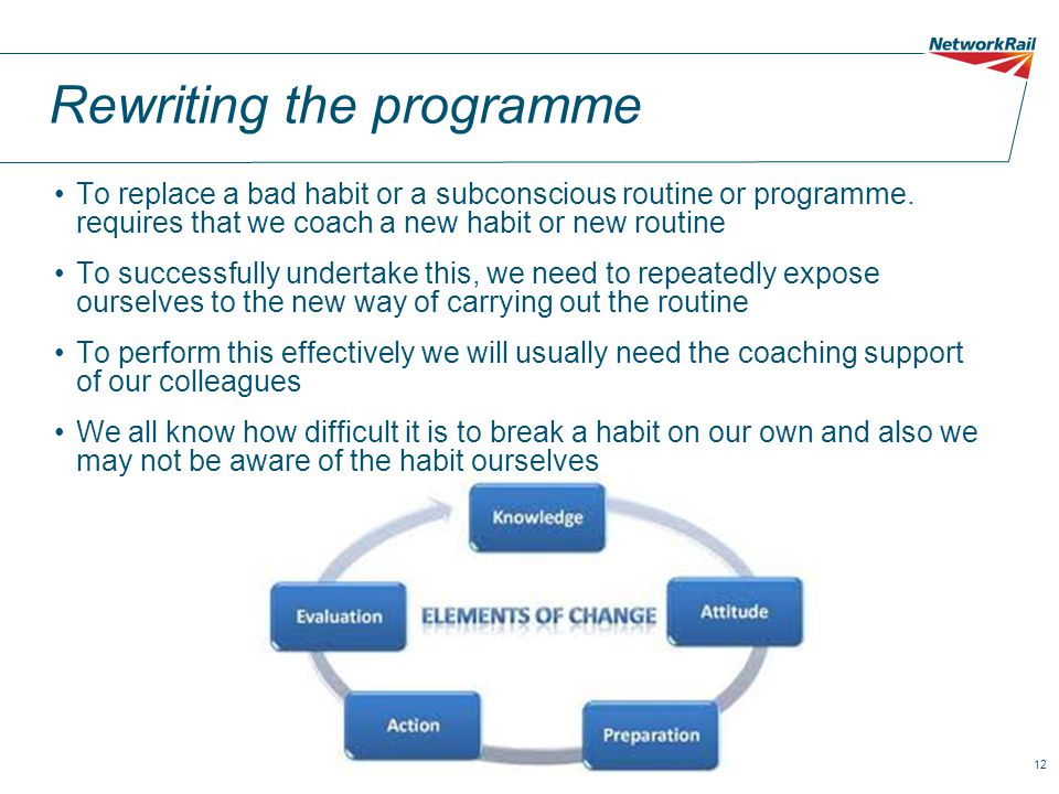 12 Rewriting the programme To replace a bad habit or a subconscious routine or programme. requires that we coach a new habit or new routine To success