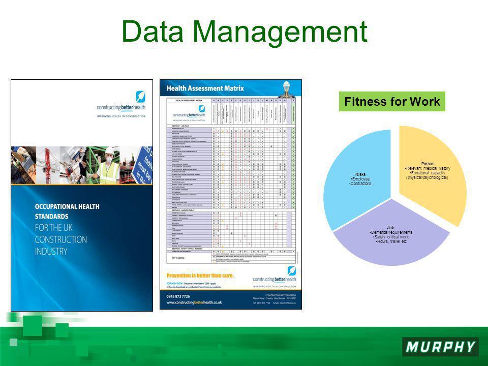Data Management Fitness for Work