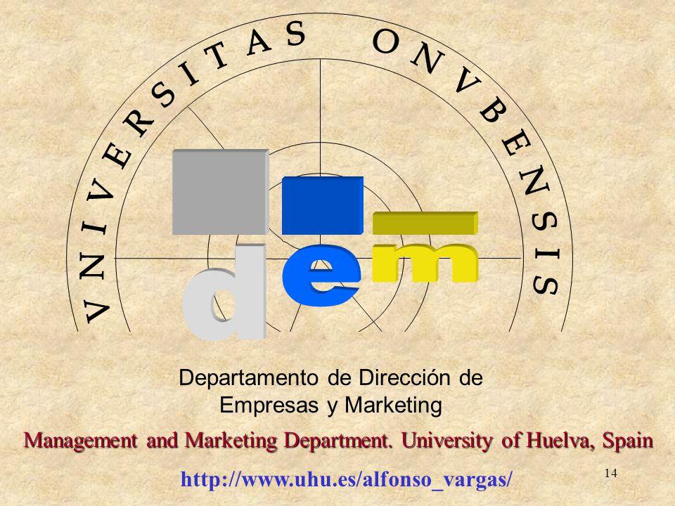 14 Departamento de Dirección de Empresas y Marketing Management and Marketing Department. University of Huelva, Spain http://www.uhu.es/alfonso_vargas