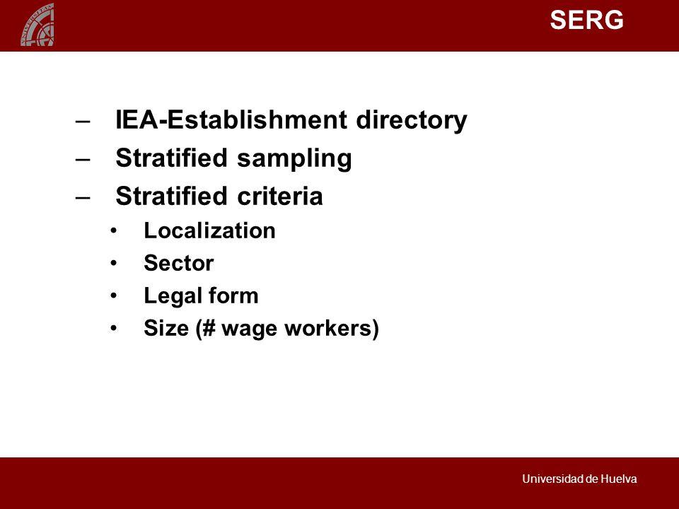 SERG Universidad de Huelva –IEA-Establishment directory –Stratified sampling –Stratified criteria Localization Sector Legal form Size (# wage workers)