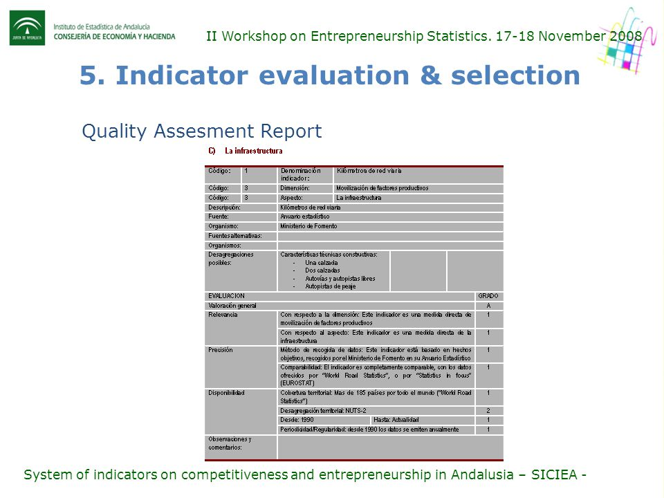 II Workshop on Entrepreneurship Statistics. 17-18 November 2008 5.