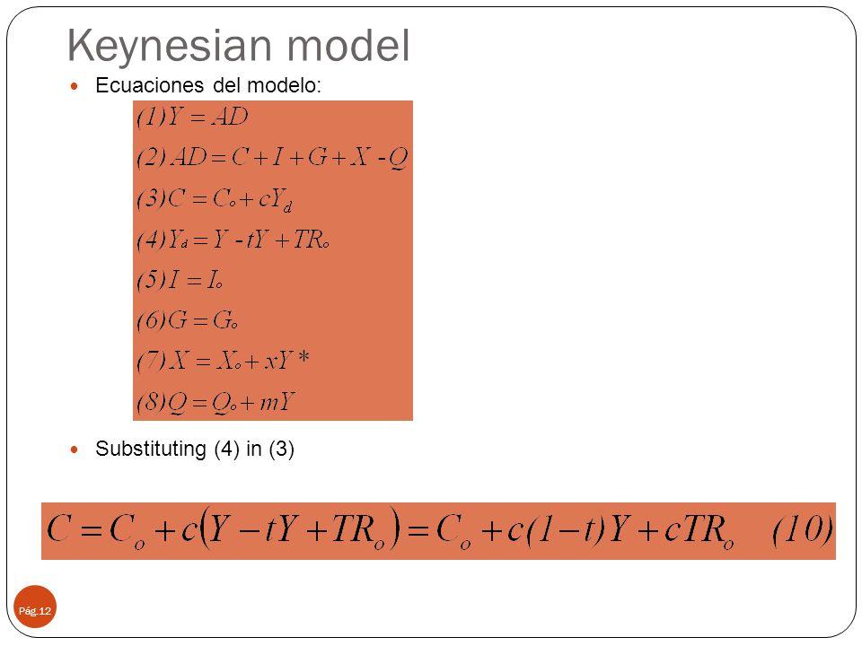 Keynesian model Pág.12 Ecuaciones del modelo: Substituting (4) in (3)