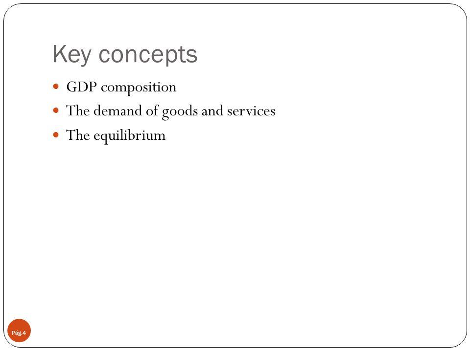 Intended expenditure or aggregate demand components Pág.5 CCCCpriv + I + Cpub + G + Ipriv = Internal+ X+ Ipub + X = Final+ X - Q GDP mp