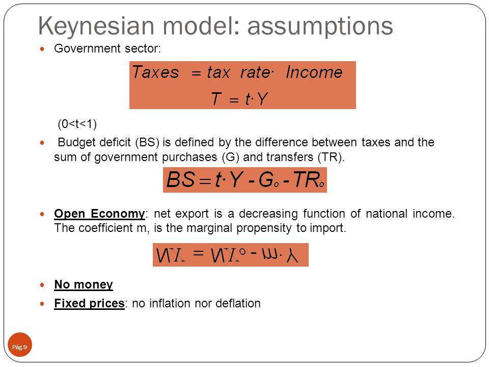 The model Pág.20 Renta,Y Demand (AD), Production (Y) HORIZONTAL AXIS: INCOME (Y) VERTICAL AXIS: DEMAND(AD)