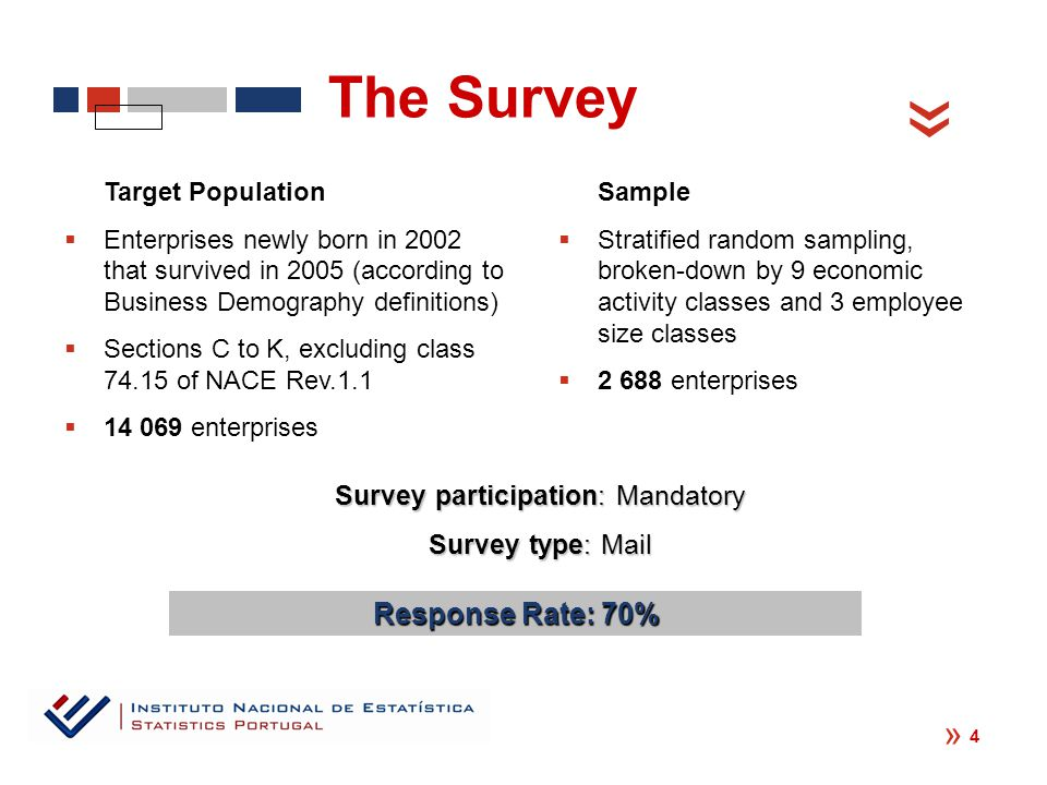 Target Population  Enterprises newly born in 2002 that survived in 2005 (according to Business Demography definitions)  Sections C to K, excluding class 74.15 of NACE Rev.1.1  14 069 enterprises « The Survey « 4 Sample  Stratified random sampling, broken-down by 9 economic activity classes and 3 employee size classes  2 688 enterprises Response Rate: 70% Survey participation: Mandatory Survey type: Mail