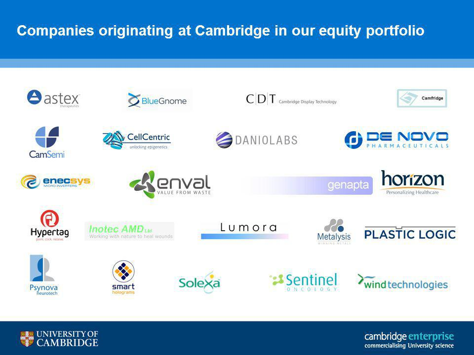 Companies originating at Cambridge in our equity portfolio