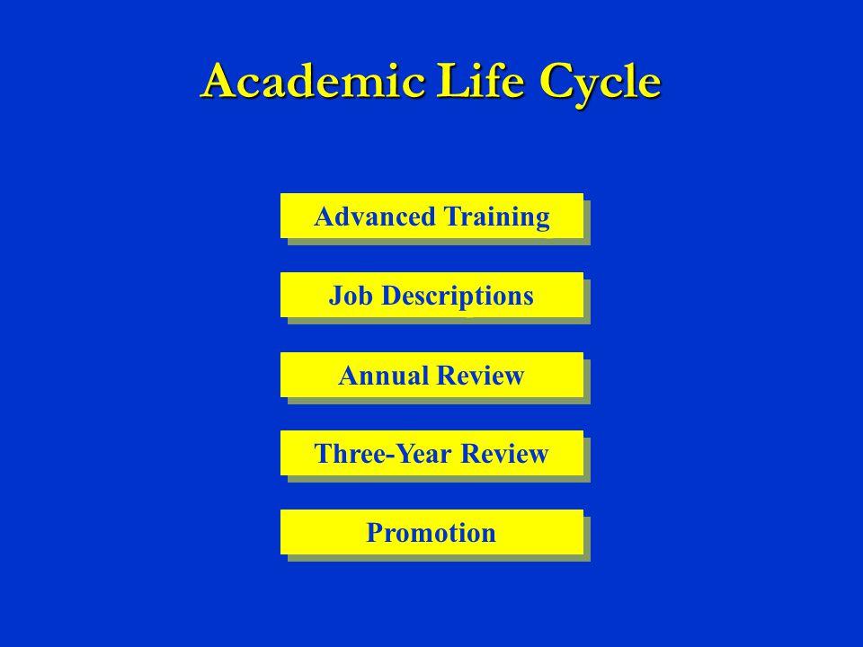 Dept of Medicine Job Descriptions Research-Scientist Clinician-Scientist Clinician-Investigator Clinician-Educator Clinician-Teacher Clinician-Administrator