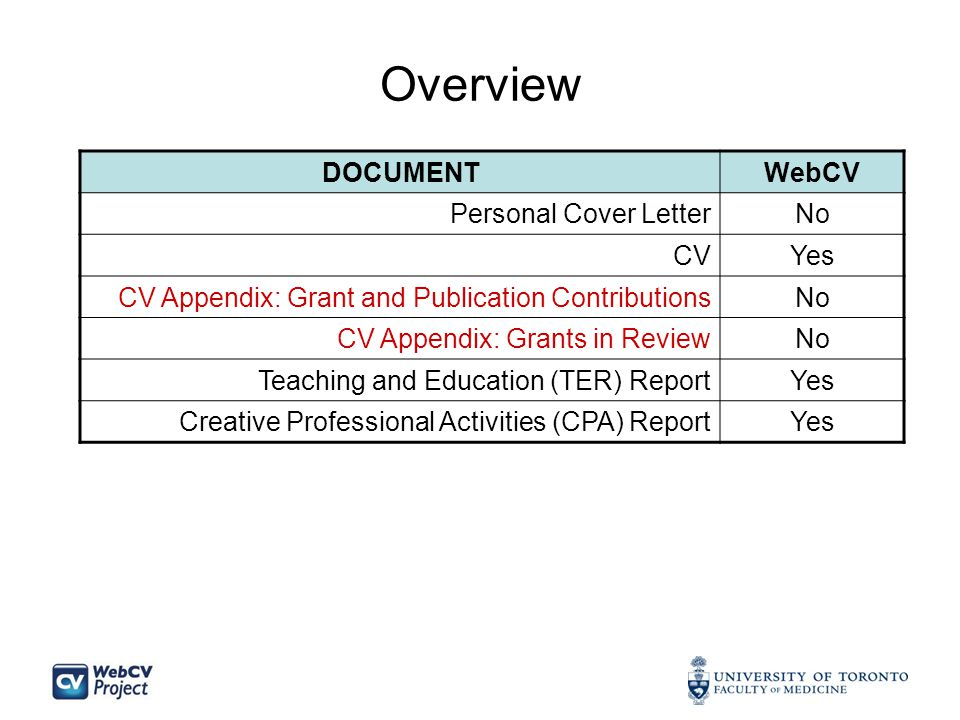Overview DOCUMENTWebCV Personal Cover LetterNo CVYes CV Appendix: Grant and Publication ContributionsNo CV Appendix: Grants in ReviewNo Teaching and Education (TER) ReportYes Creative Professional Activities (CPA) ReportYes
