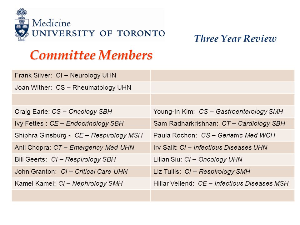 Three Year Review Committee Members Frank Silver: CI – Neurology UHN Joan Wither: CS – Rheumatology UHN Craig Earle: CS – Oncology SBHYoung-In Kim: CS – Gastroenterology SMH Ivy Fettes : CE – Endocrinology SBHSam Radharkrishnan: CT – Cardiology SBH Shiphra Ginsburg - CE – Respirology MSHPaula Rochon: CS – Geriatric Med WCH Anil Chopra: CT – Emergency Med UHNIrv Salit: CI – Infectious Diseases UHN Bill Geerts: CI – Respirology SBHLilian Siu: CI – Oncology UHN John Granton: CI – Critical Care UHNLiz Tullis: CI – Respirology SMH Kamel Kamel: CI – Nephrology SMHHillar Vellend: CE – Infectious Diseases MSH