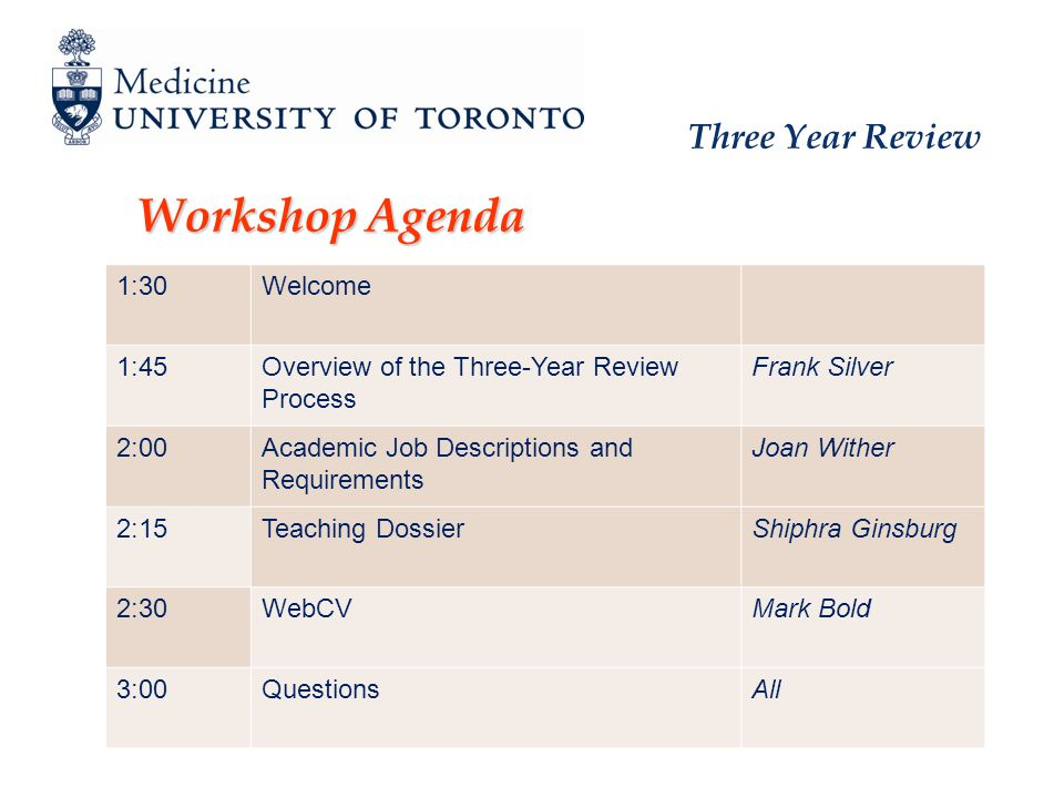 Three Year Review Workshop Agenda 1:30Welcome 1:45Overview of the Three-Year Review Process Frank Silver 2:00Academic Job Descriptions and Requirements Joan Wither 2:15Teaching DossierShiphra Ginsburg 2:30WebCVMark Bold 3:00QuestionsAll