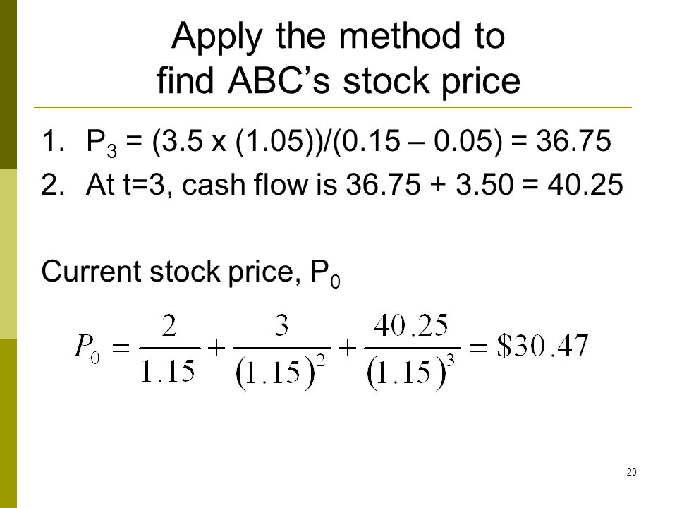 20 Apply the method to find ABC's stock price 1.P 3 = (3.5 x (1.05))/(0.15 – 0.05) = 36.75 2.At t=3, cash flow is 36.75 + 3.50 = 40.25 Current stock p